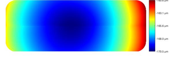 KTO_2_IVD_optical_performance_analysis