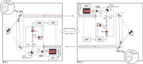 STI_2IVC_Optical-Design-Analysis_LRI