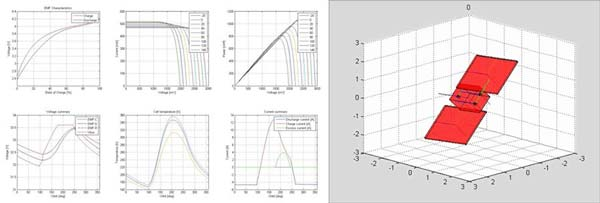 STI_2IVC_Power-Design-Analysis