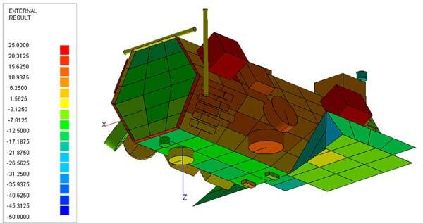 STI_2IVC_Thermal-Analysis